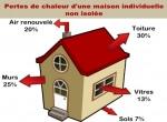 Isolation d'une maison par les menuiseries - Solabaie la Haye du Puits