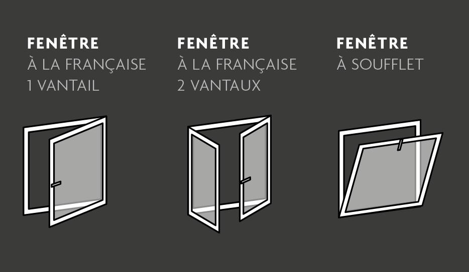 Personnalisez le type d 39 ouverture de vos fen tres mixtes so for Fenetre francaise