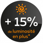 Fenêtres SO : luminosité optimale