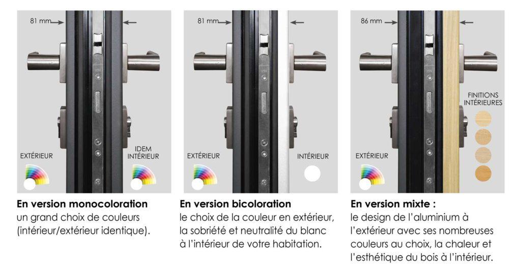 Détail technique portes aluminium monobloc et mixte Solabaie